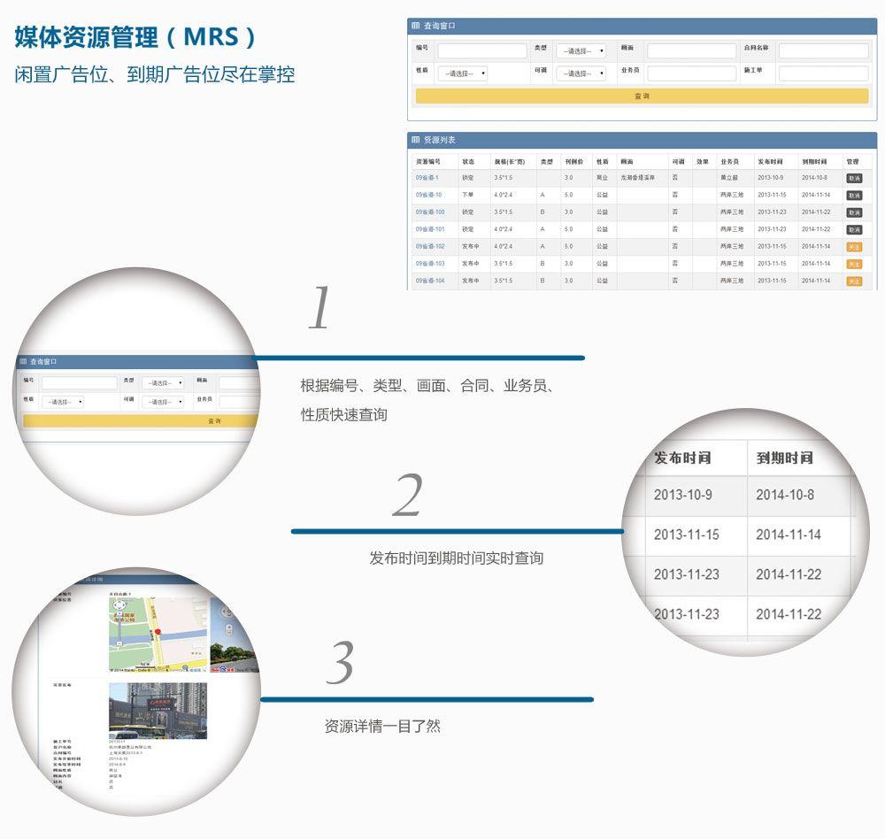 媒體資源管理系統MRS