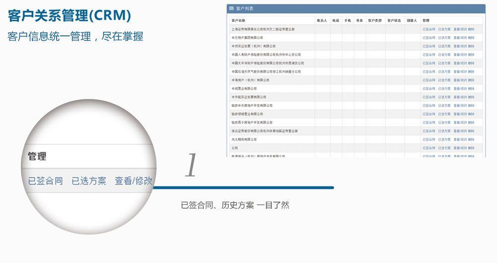 廣告客戶關系管理系統CRM