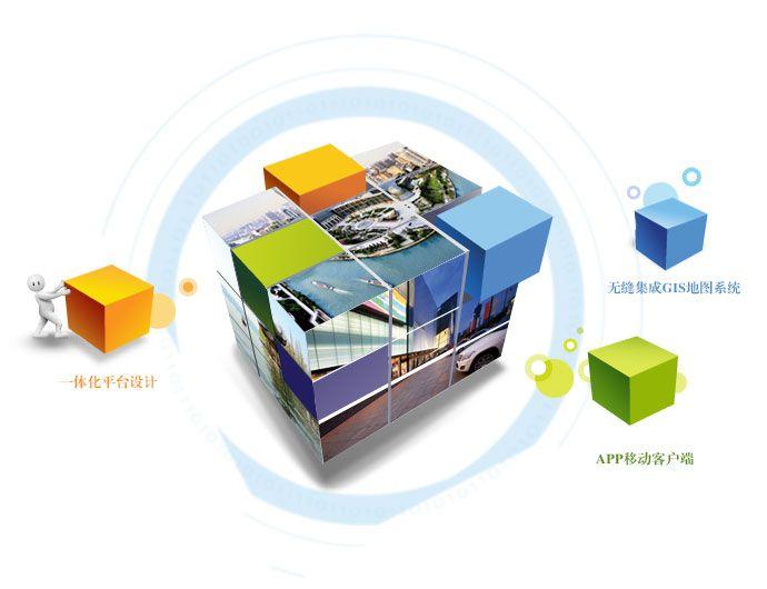 廣告公司媒體管理一體化平臺設計、無縫集成GIS地圖系統、APP移動客戶端
